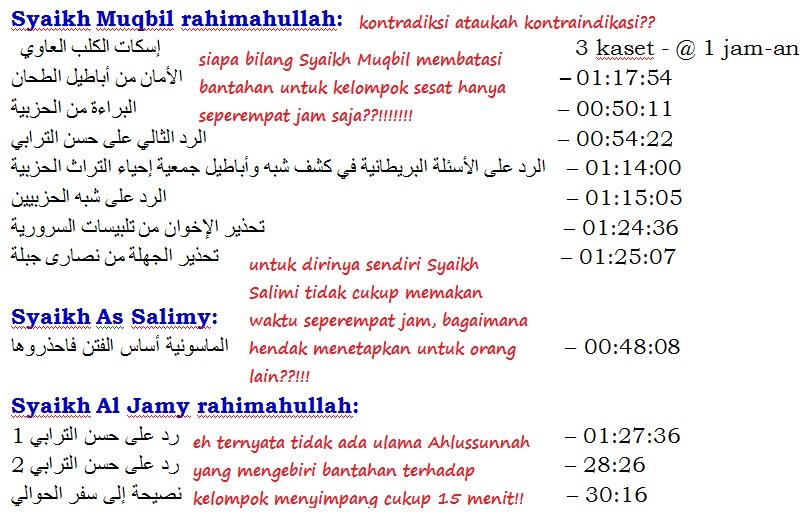 Bukti nyata Syaikh Muqbil jalsah khusus manhaj lebih dari seperempat jam